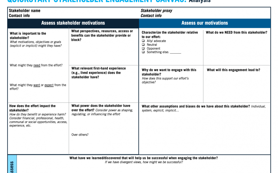 Introducing the new ITK Quickstart Stakeholder Engagement Canvas!
