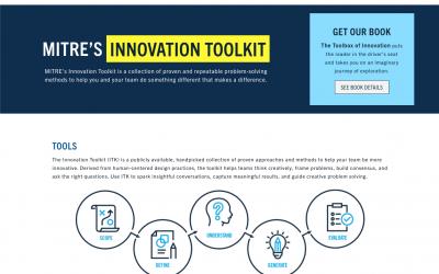 ITK's Website Refresh!